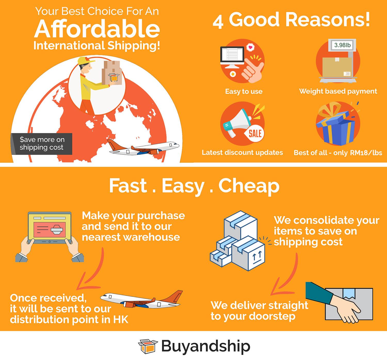 Buyandship Malaysia